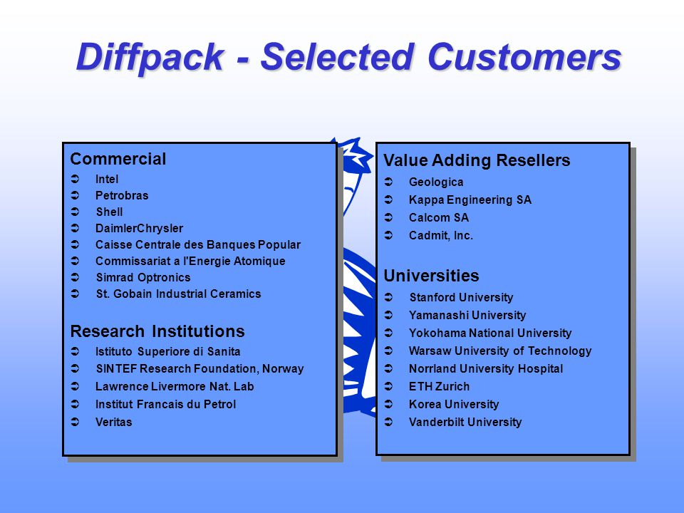 Diffpack - Selected Customers
