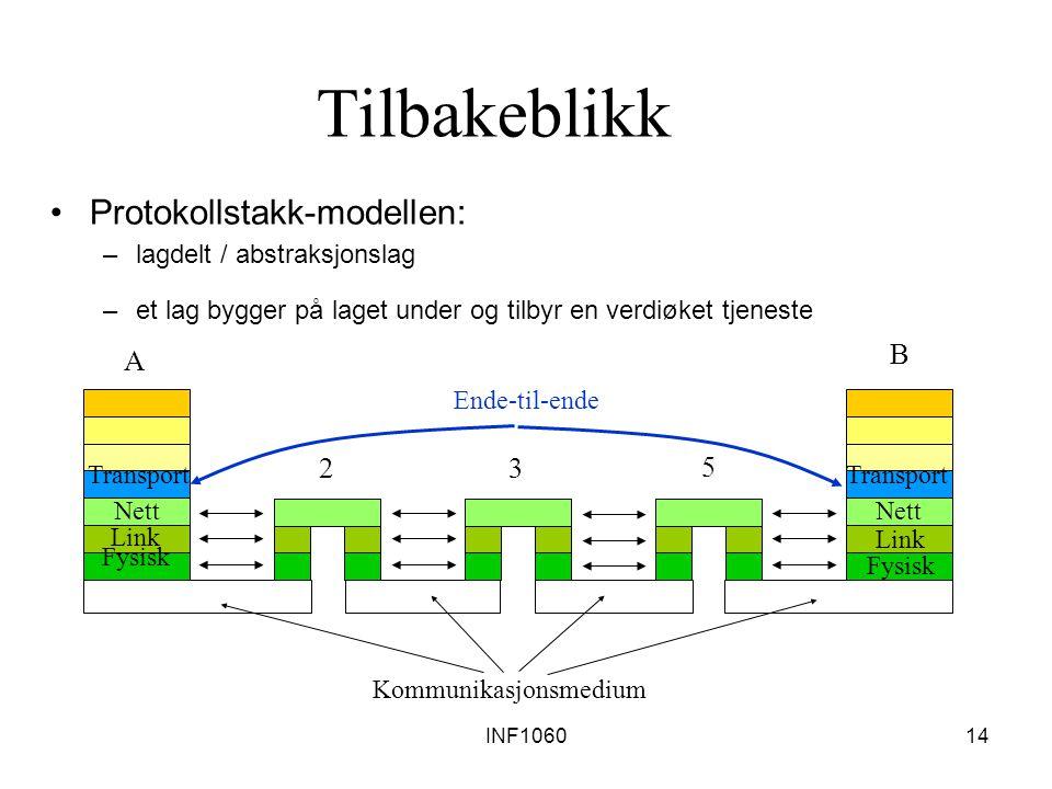 Tilbakeblikk Protokollstakk-modellen: A B 2 3 5