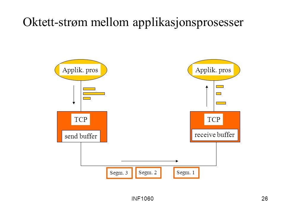 Oktett-strøm mellom applikasjonsprosesser