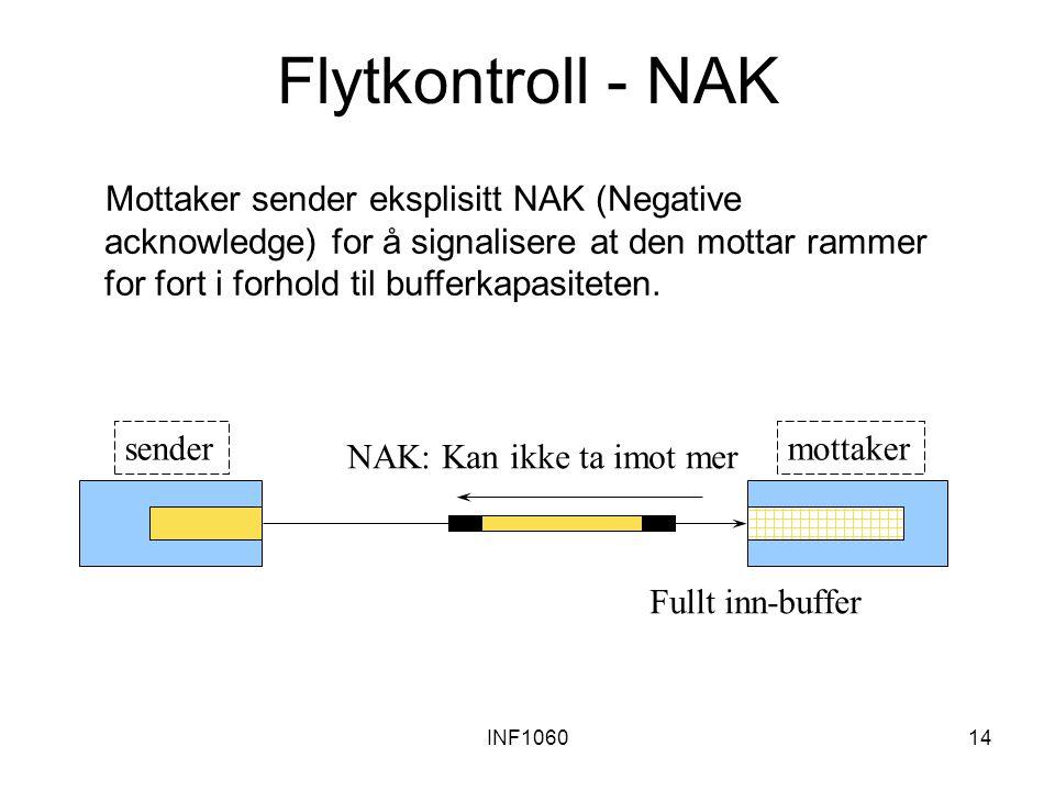 Flytkontroll - NAK sender mottaker NAK: Kan ikke ta imot mer