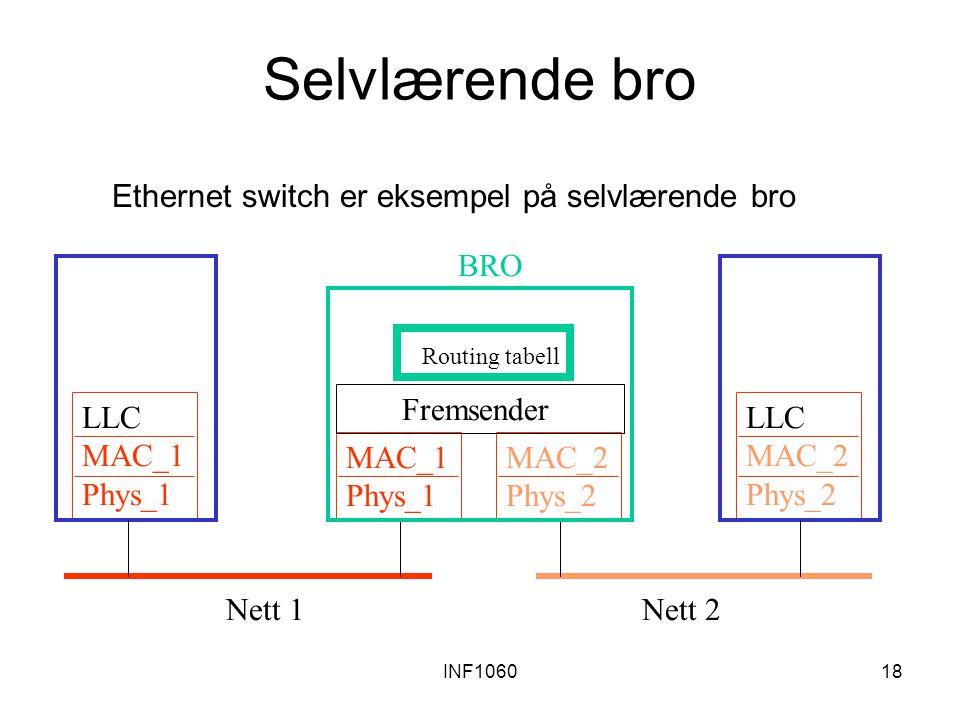 Selvlærende bro Ethernet switch er eksempel på selvlærende bro BRO