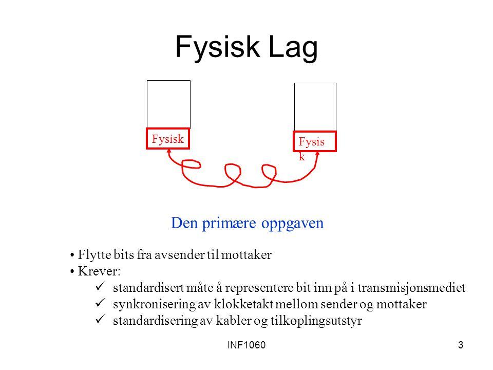 Fysisk Lag Den primære oppgaven Flytte bits fra avsender til mottaker