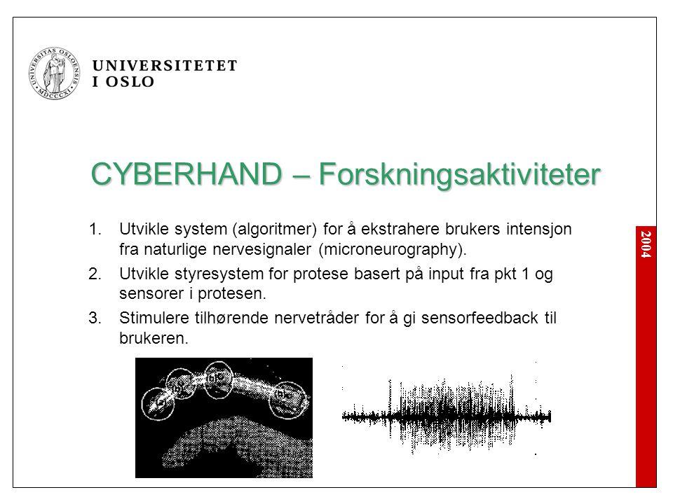 CYBERHAND – Forskningsaktiviteter