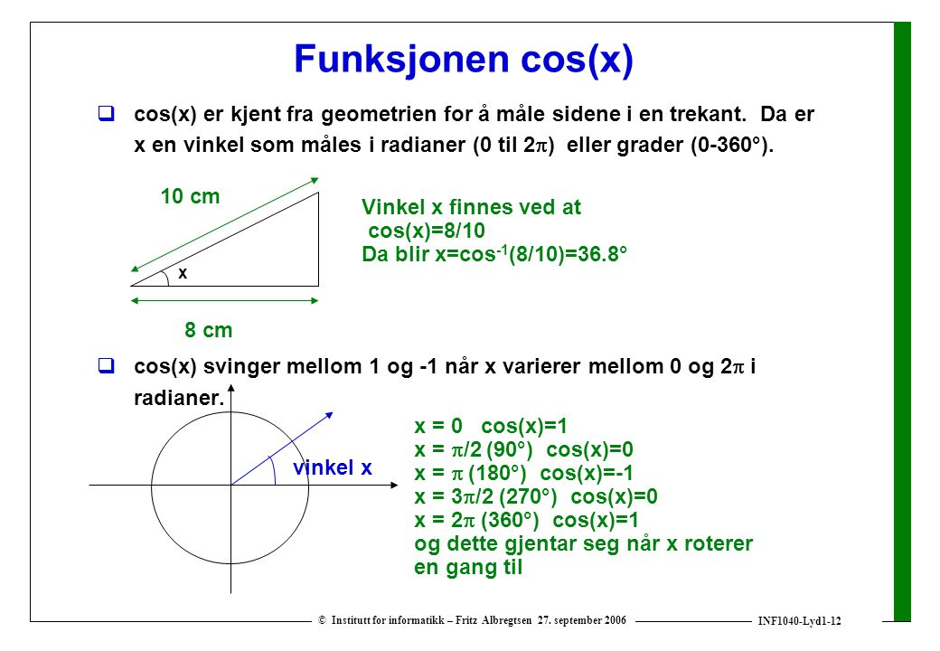 Funksjonen cos(x)