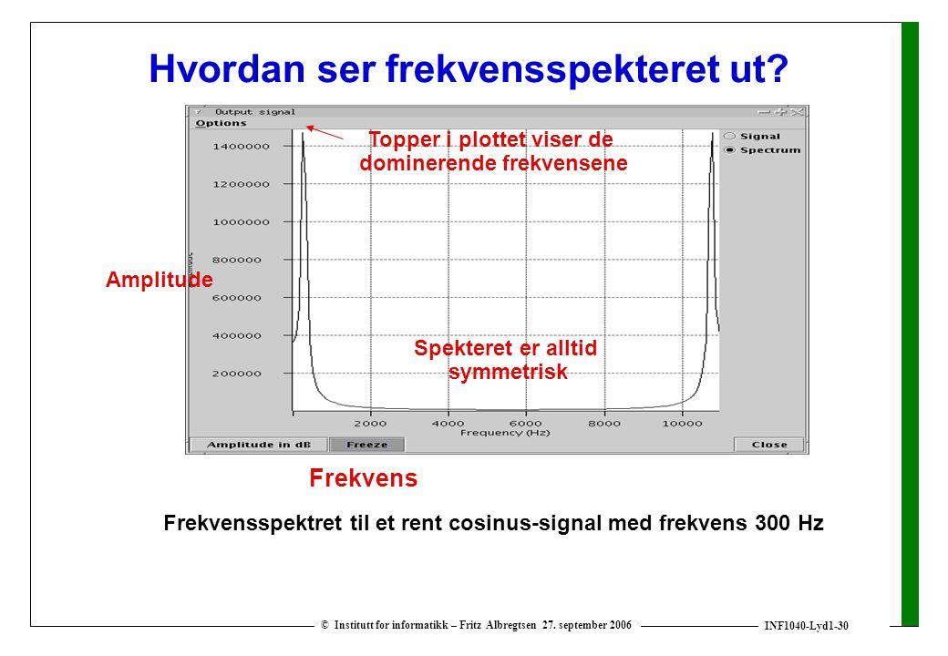 Hvordan ser frekvensspekteret ut