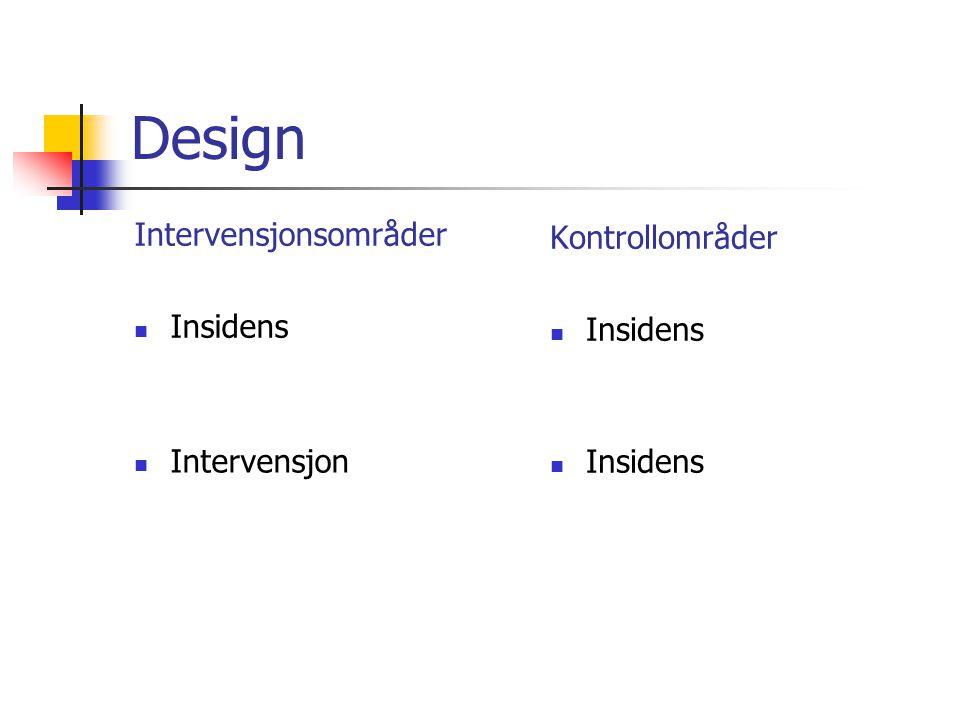 Design Intervensjonsområder Insidens Kontrollområder Insidens