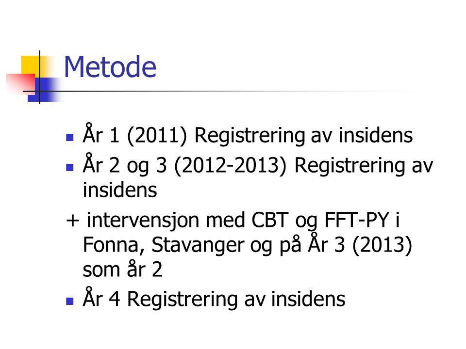 Metode År 1 (2011) Registrering av insidens