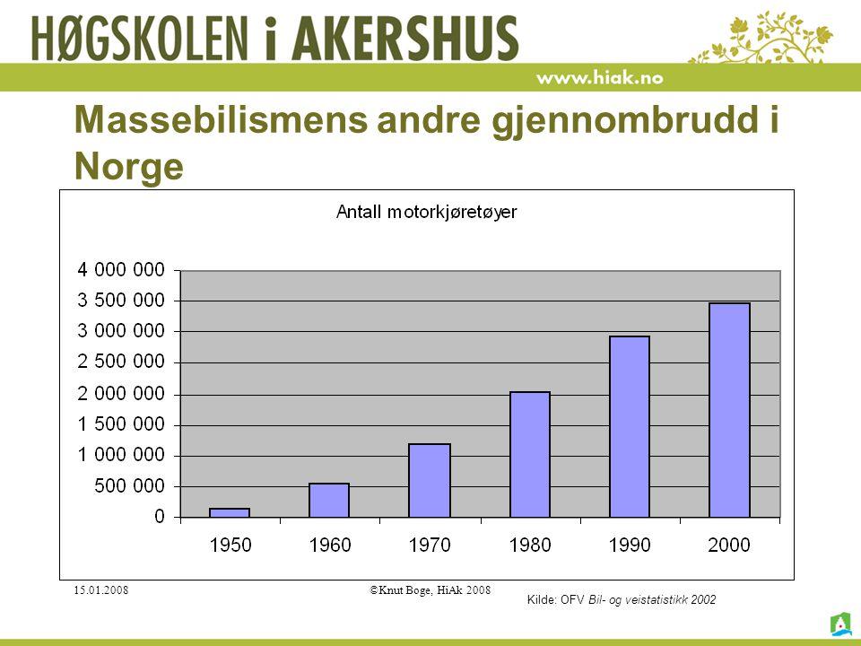 Massebilismens andre gjennombrudd i Norge