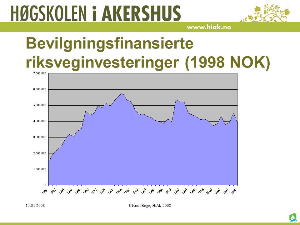 Bevilgningsfinansierte riksveginvesteringer (1998 NOK)