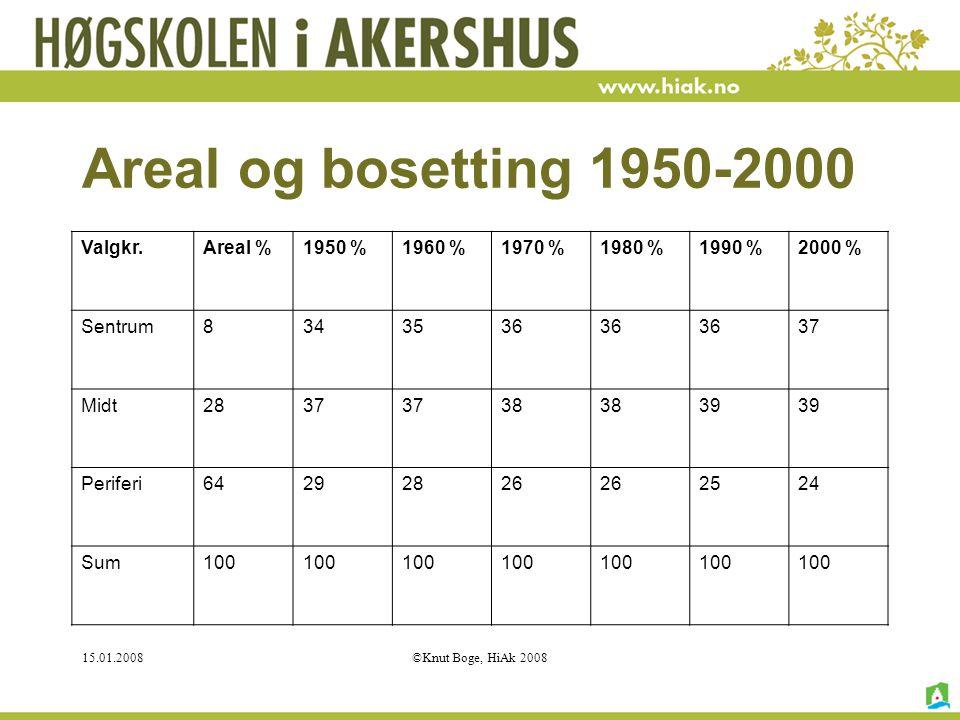 Areal og bosetting 1950-2000 Valgkr. Areal % 1950 % 1960 % 1970 %