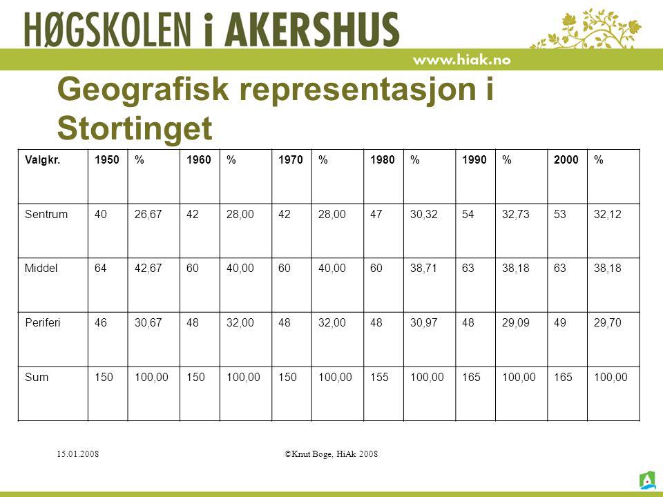 Geografisk representasjon i Stortinget