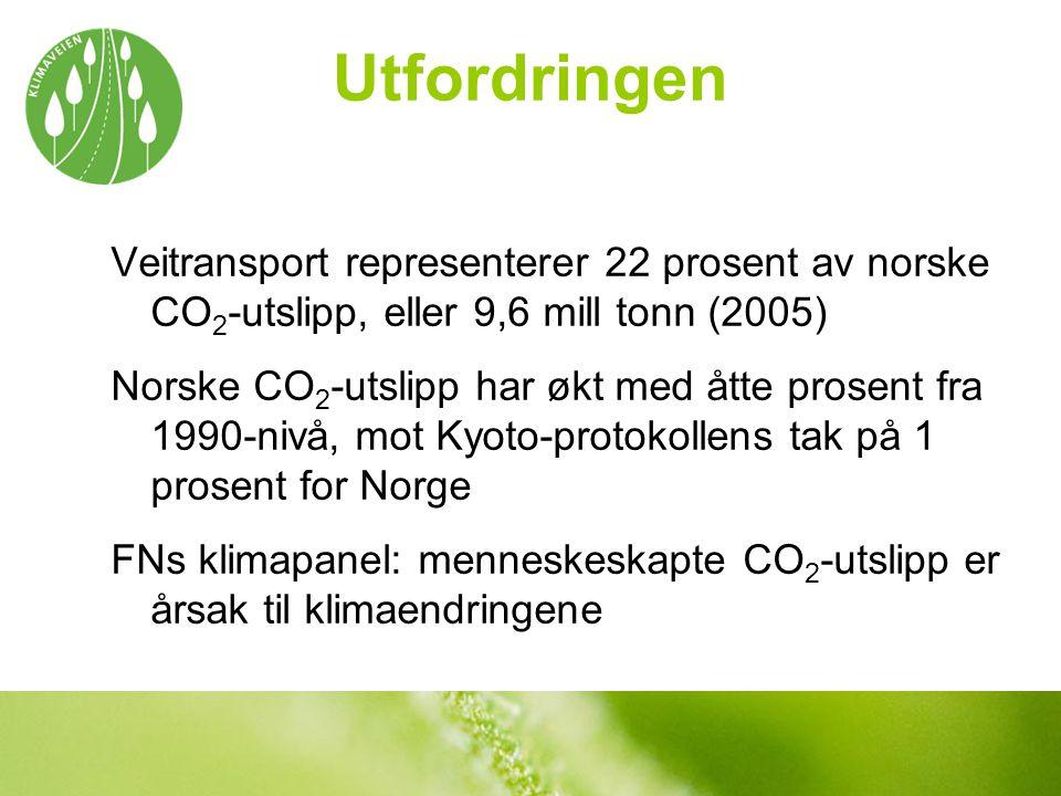 Utfordringen Veitransport representerer 22 prosent av norske CO2-utslipp, eller 9,6 mill tonn (2005)