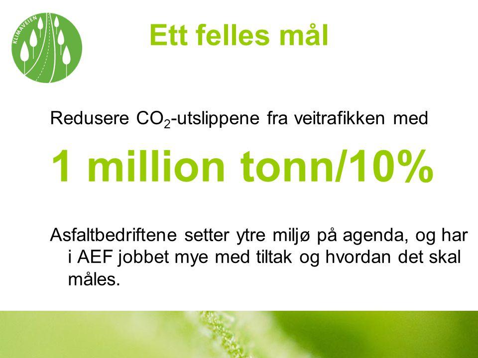1 million tonn/10% Ett felles mål