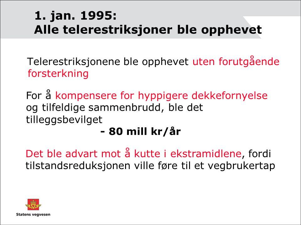 1. jan. 1995: Alle telerestriksjoner ble opphevet