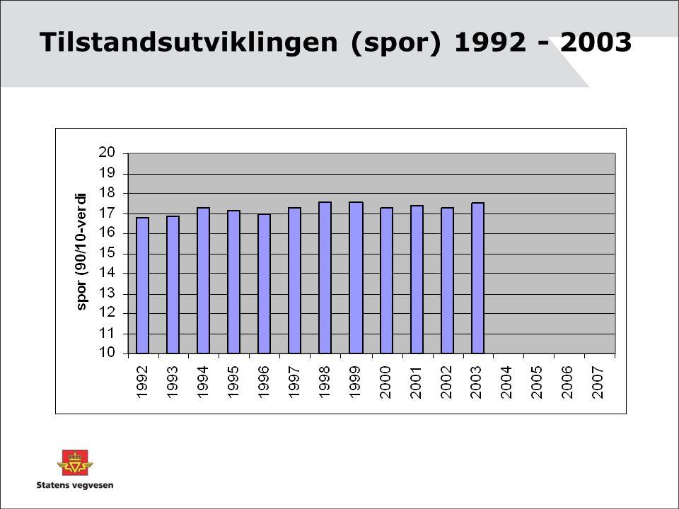 Tilstandsutviklingen (spor) 1992 - 2003