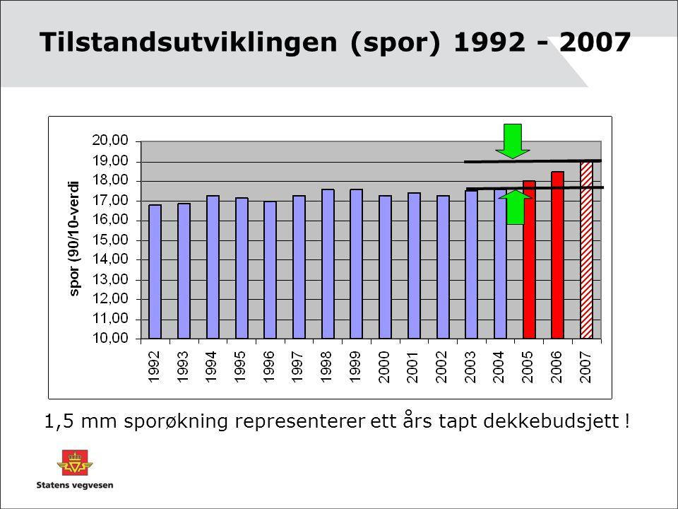 Tilstandsutviklingen (spor) 1992 - 2007