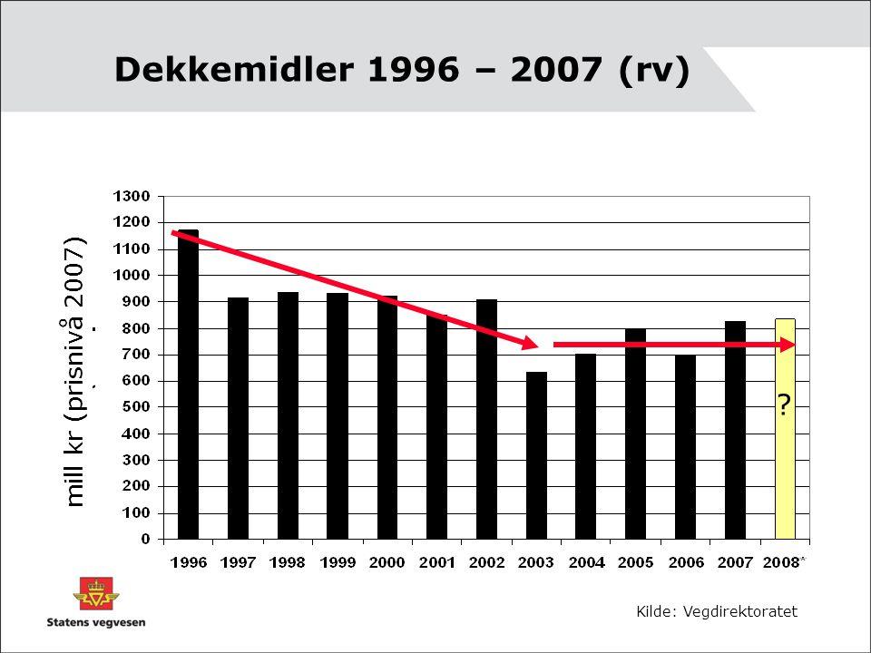 Dekkemidler 1996 – 2007 (rv) mill kr (prisnivå 2007)