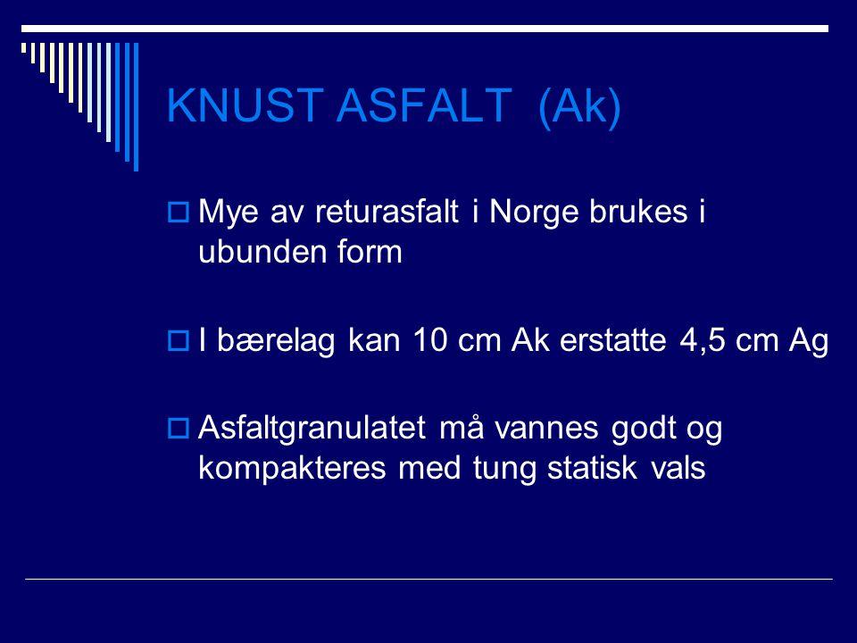 KNUST ASFALT (Ak) Mye av returasfalt i Norge brukes i ubunden form