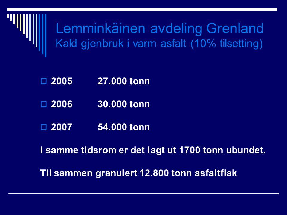 Lemminkäinen avdeling Grenland Kald gjenbruk i varm asfalt (10% tilsetting)