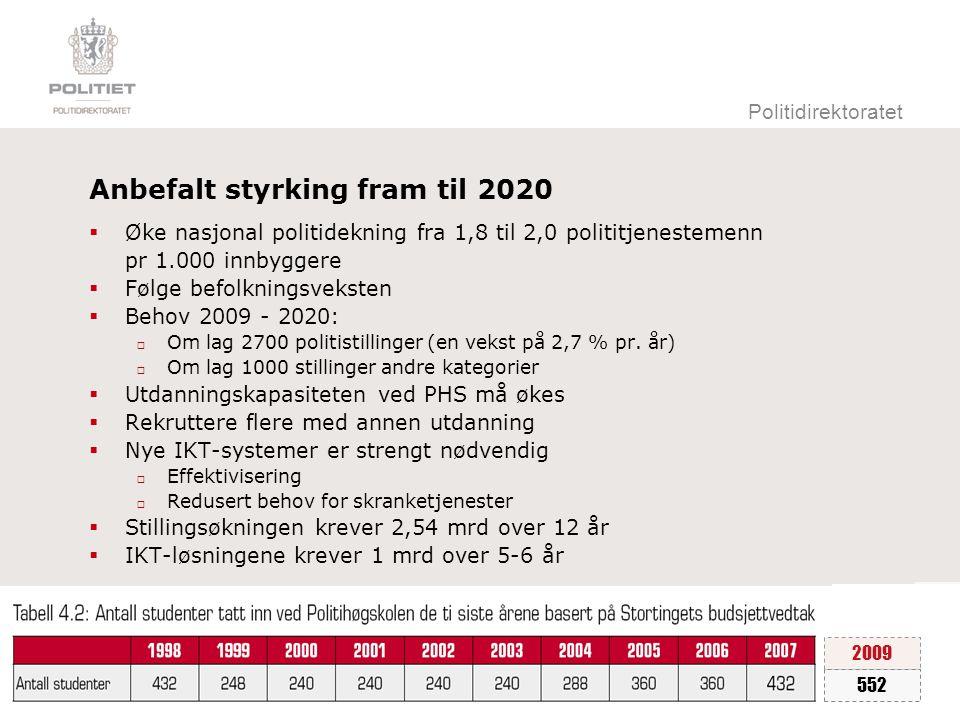 Anbefalt styrking fram til 2020