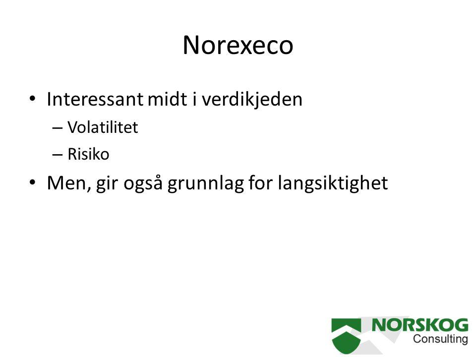 Norexeco Interessant midt i verdikjeden
