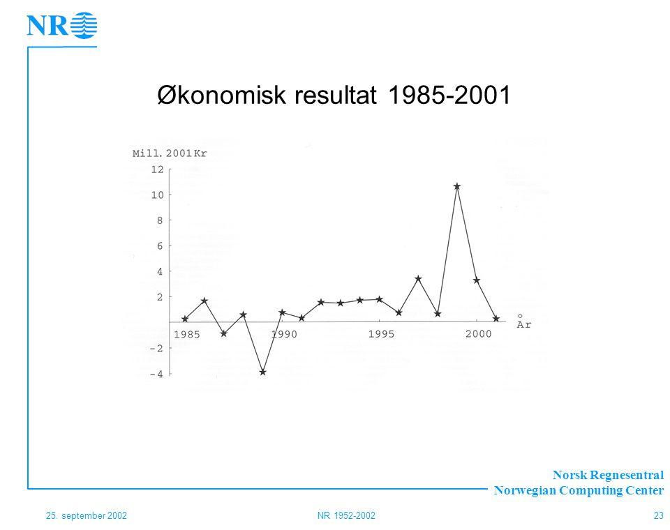 Økonomisk resultat 1985-2001
