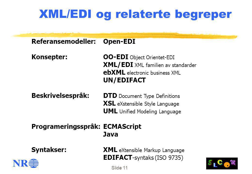 XML/EDI og relaterte begreper