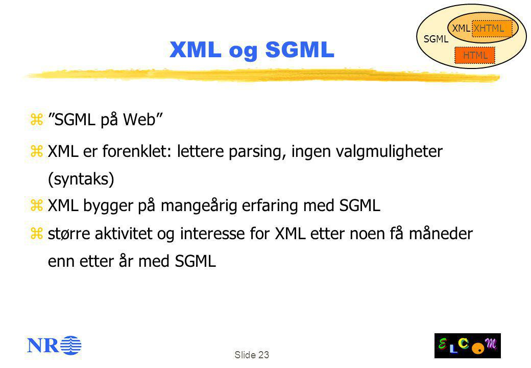 XML og SGML SGML på Web