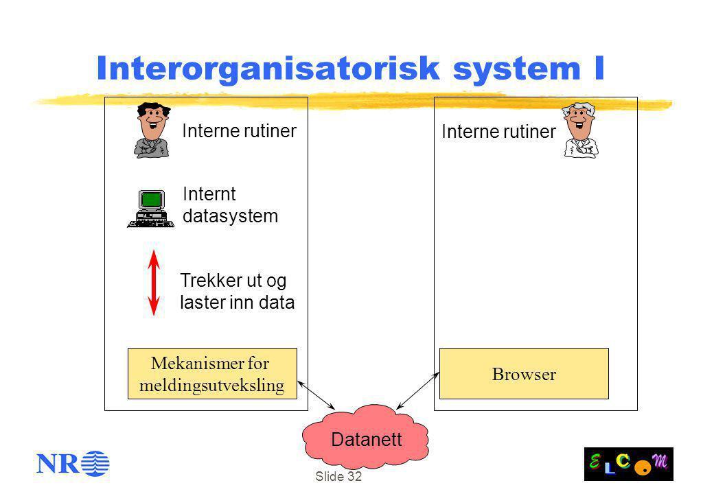 Interorganisatorisk system I