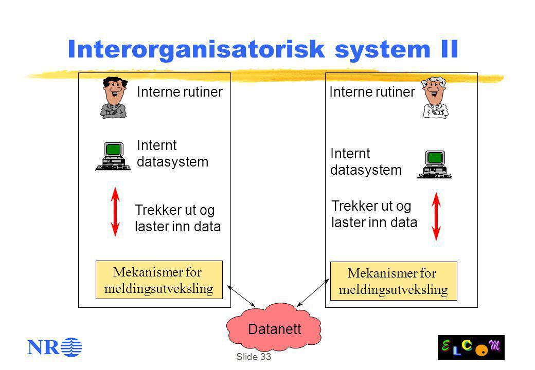 Interorganisatorisk system II
