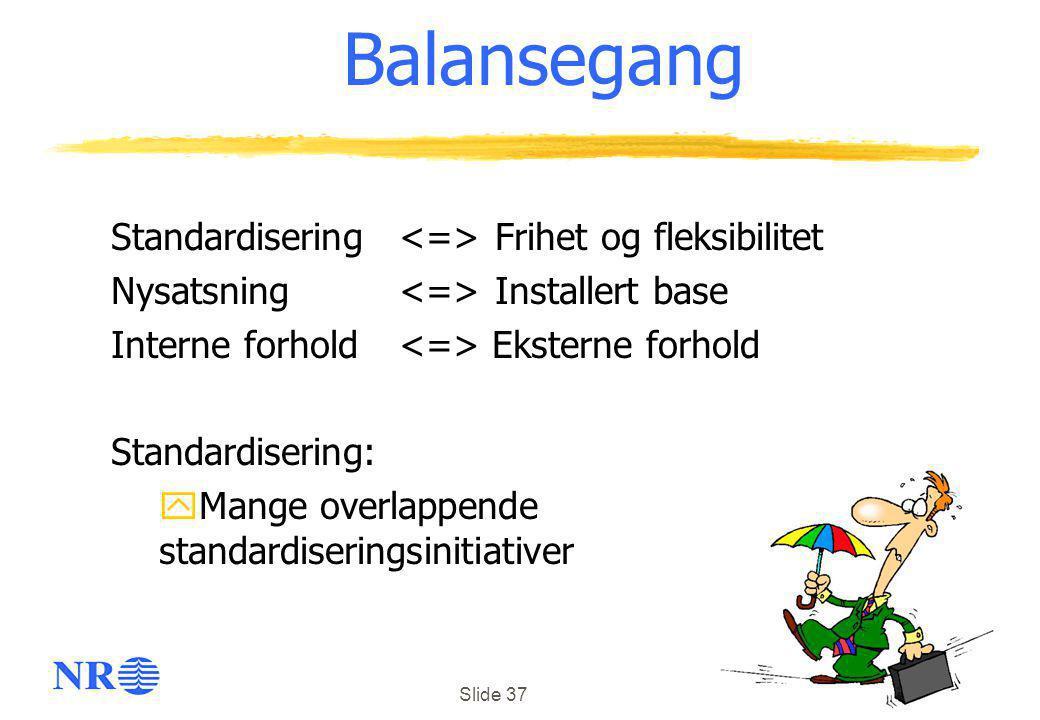 Balansegang Standardisering <=> Frihet og fleksibilitet