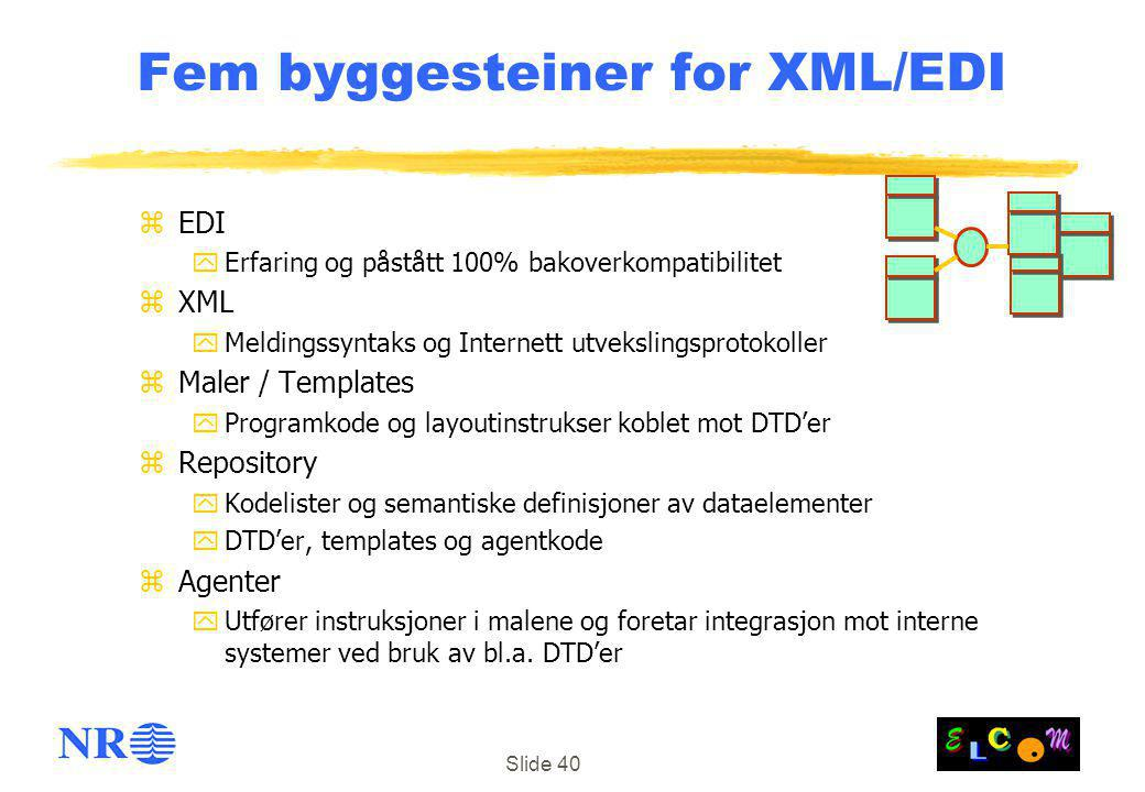 Fem byggesteiner for XML/EDI