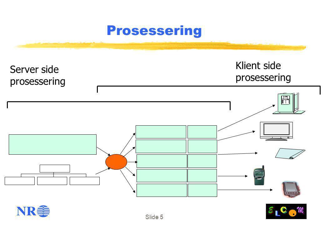 Prosessering Klient side prosessering Server side prosessering Slide 5