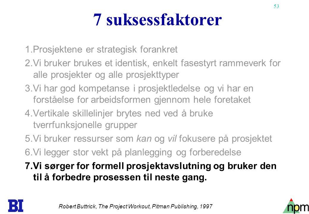 7 suksessfaktorer 1.Prosjektene er strategisk forankret