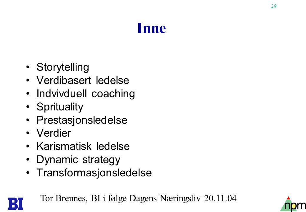 Inne Storytelling Verdibasert ledelse Indvivduell coaching Sprituality