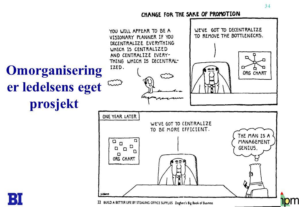 Omorganisering er ledelsens eget prosjekt