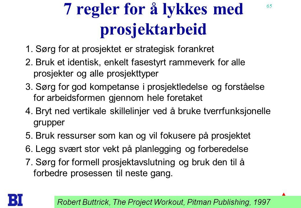 7 regler for å lykkes med prosjektarbeid