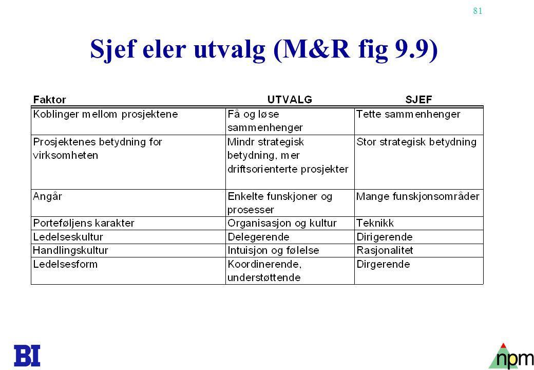 Sjef eler utvalg (M&R fig 9.9)