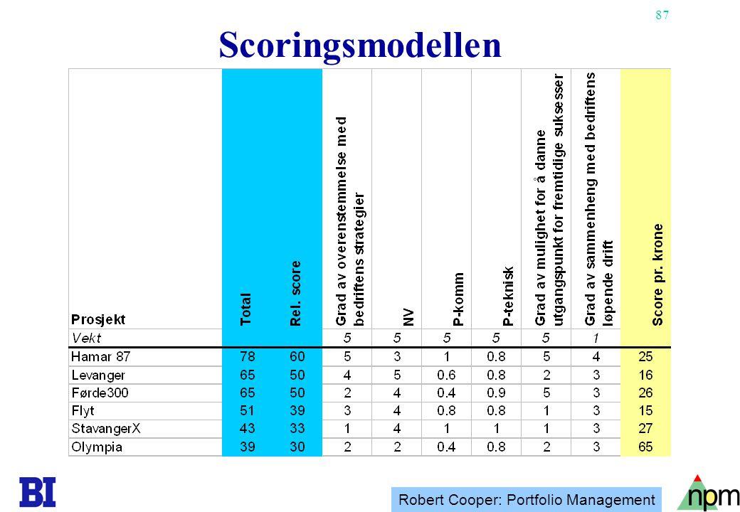 Scoringsmodellen Robert Cooper: Portfolio Management