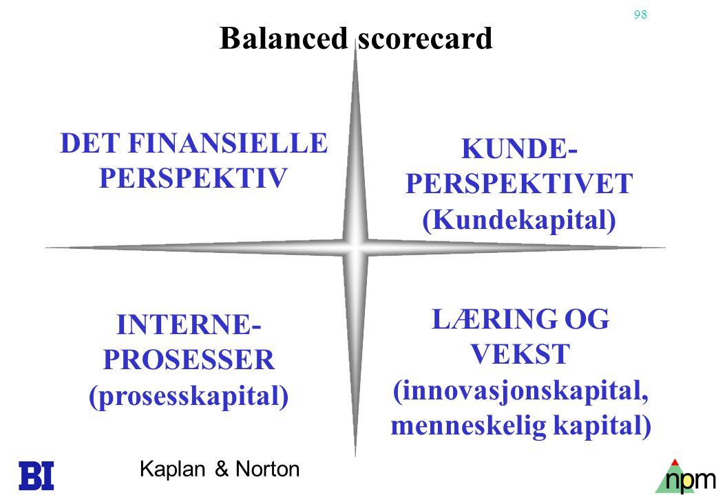 Balanced scorecard DET FINANSIELLE KUNDE- PERSPEKTIV PERSPEKTIVET