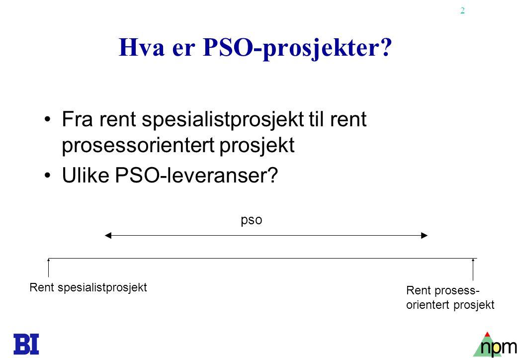 Hva er PSO-prosjekter Fra rent spesialistprosjekt til rent prosessorientert prosjekt. Ulike PSO-leveranser