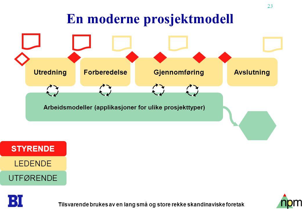 En moderne prosjektmodell