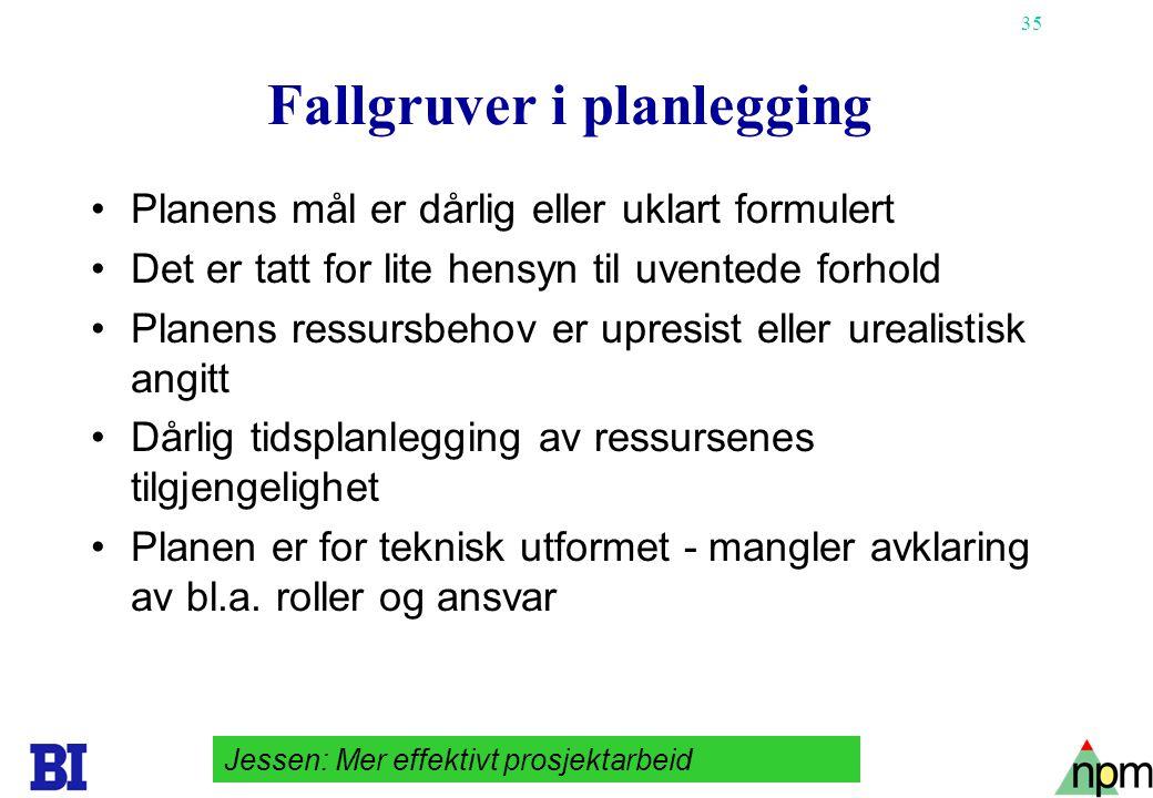Fallgruver i planlegging