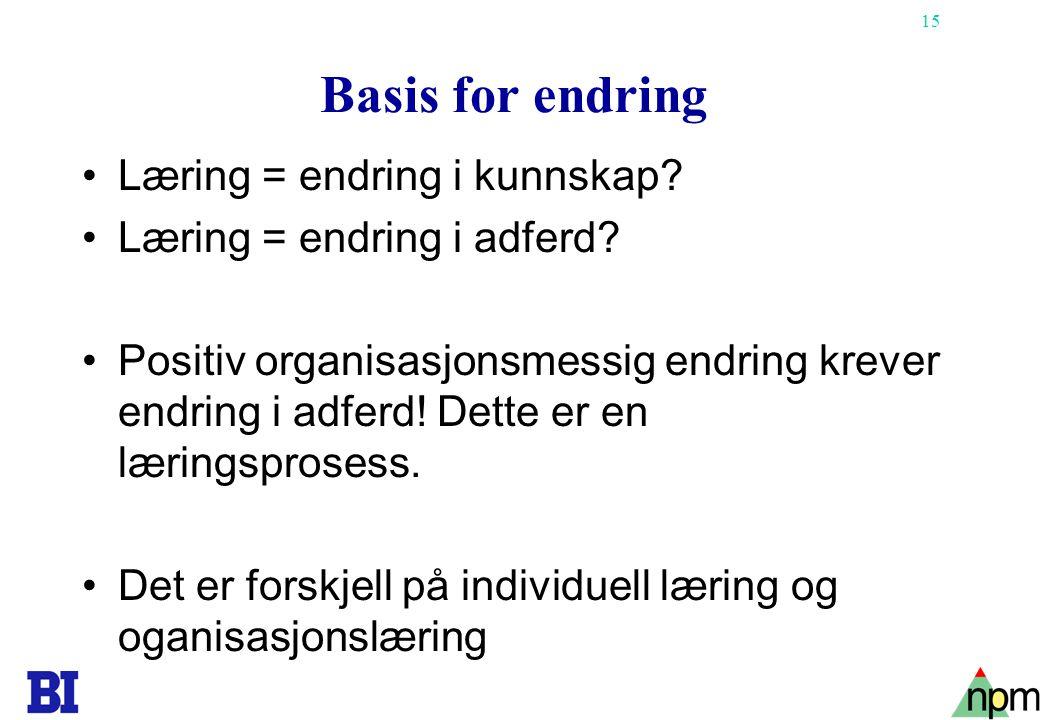 Basis for endring Læring = endring i kunnskap
