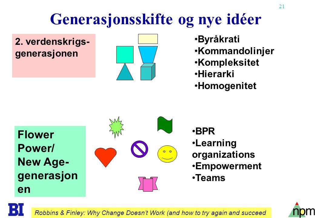 Generasjonsskifte og nye idéer