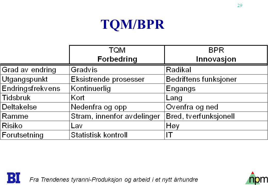TQM/BPR Fra Trendenes tyranni-Produksjon og arbeid i et nytt århundre
