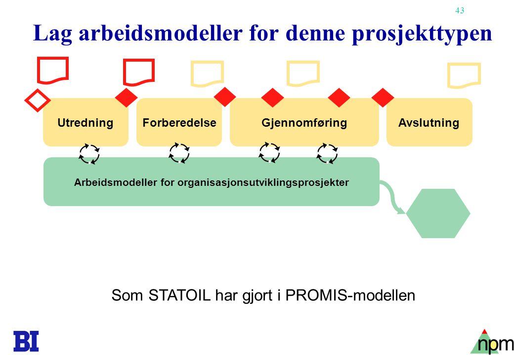 Lag arbeidsmodeller for denne prosjekttypen