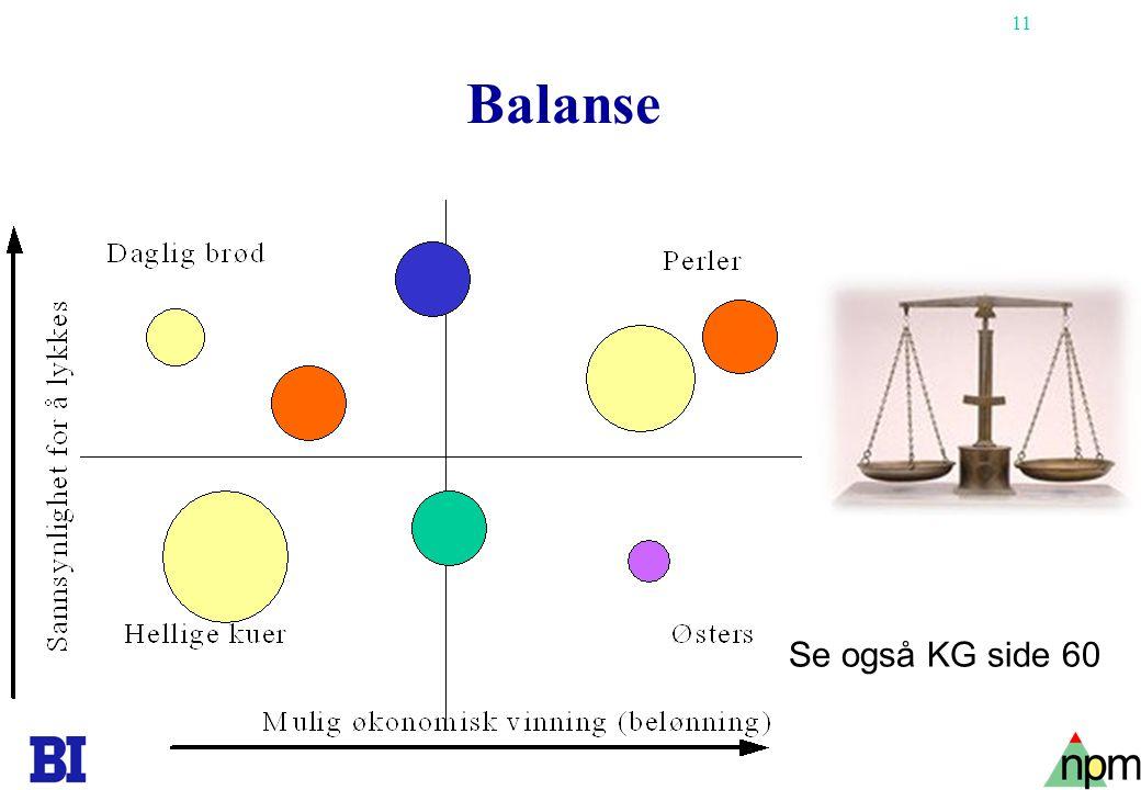 Balanse Se også KG side 60
