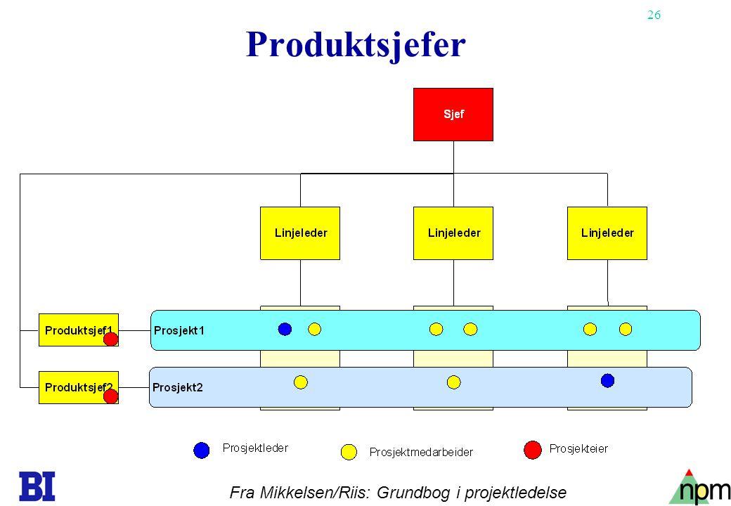 Produktsjefer Fra Mikkelsen/Riis: Grundbog i projektledelse