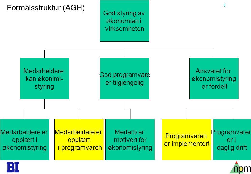 Formålsstruktur (AGH)